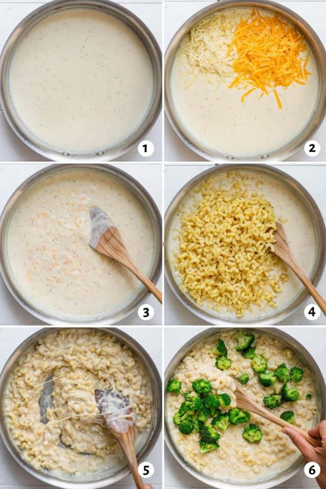 Steps for how to make the recipe all showing one pot with ingredients being added